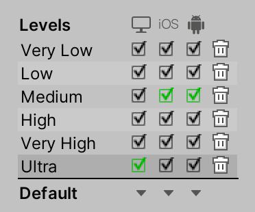 Levels設定